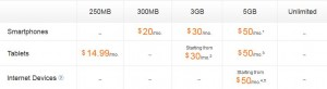 AT&T New Data Plans Unlimited Data Grandfathered: Data Plan Pricing Old vs. New