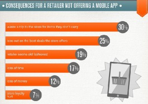 Mobile Shoppers are H App Y Will Buy Books/Elect 4 Black Friday & Beyond