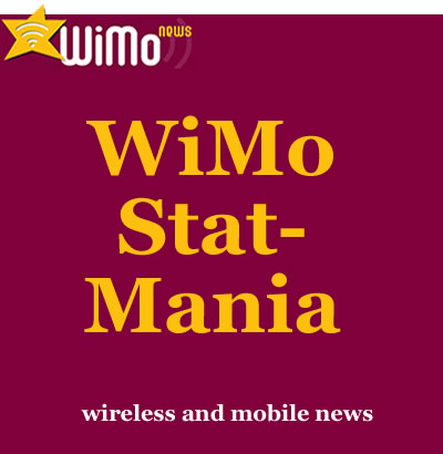 WiMo Stat Mania: Pricey Phone Bills, iPhone 5 /iPad Buyers & 4G LTE Apathy