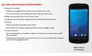 Galaxy Nexus Update 4 4.2.2